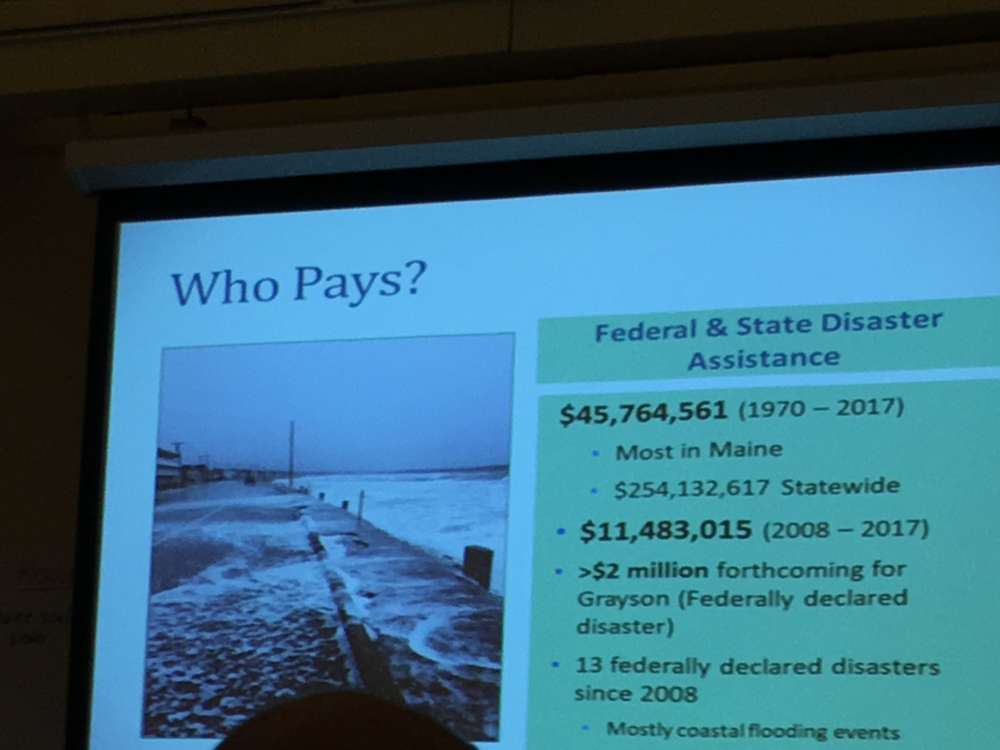 "Slide from presentation by Abbie Sherwin from Southern Maine Planning and Development Commission. ""Who pays?"" from ""Economic Assessment of Coastal Storm Damage Repair and Recovery"""